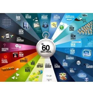 60 seundos  de internet