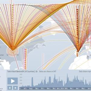 DDoS 9N